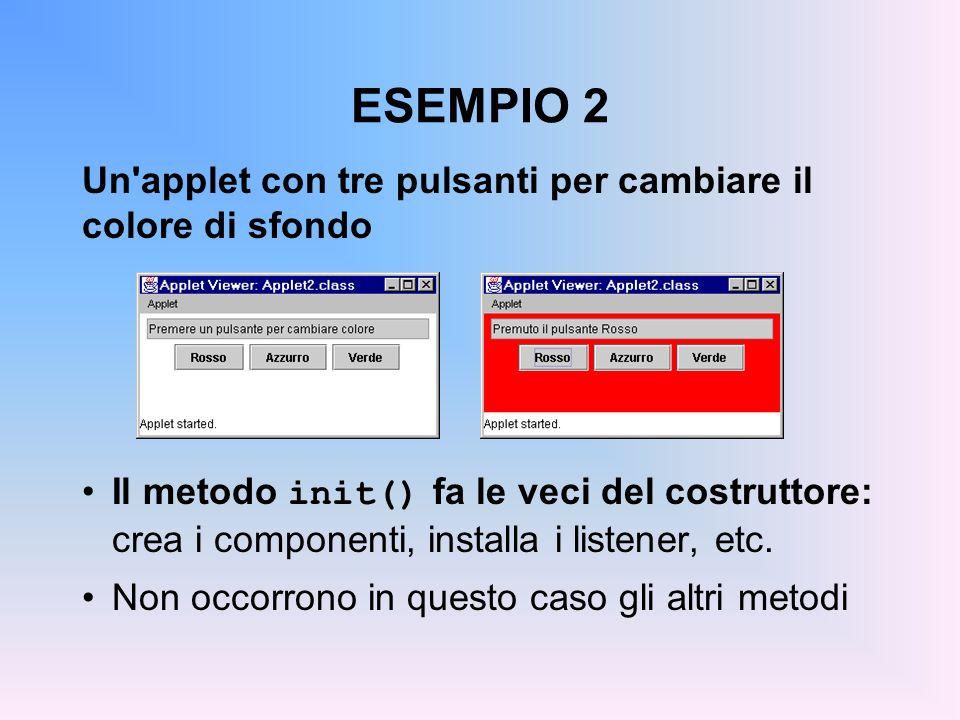 ESEMPIO 2 Un applet con tre pulsanti per cambiare il colore di sfondo