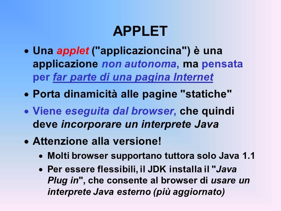 APPLET Una applet ( applicazioncina ) è una applicazione non autonoma, ma pensata per far parte di una pagina Internet.