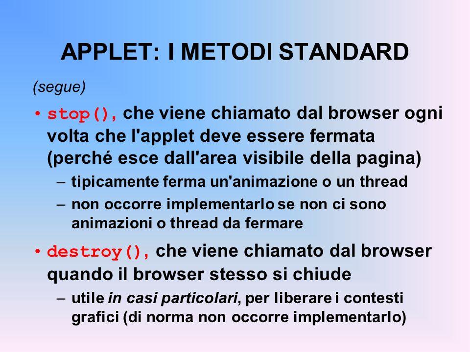 APPLET: I METODI STANDARD