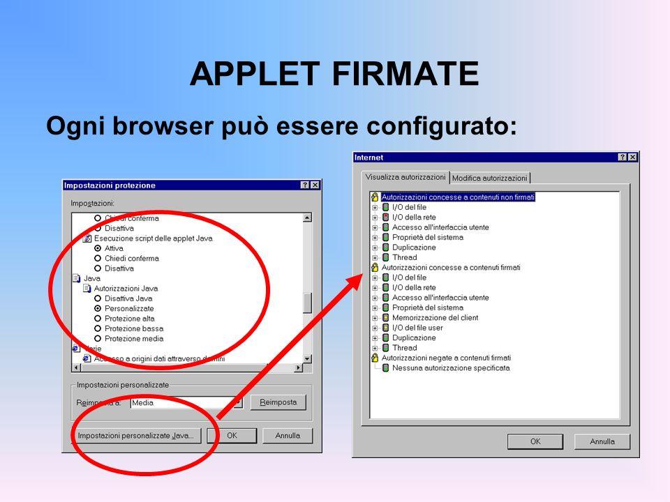 APPLET FIRMATE Ogni browser può essere configurato: