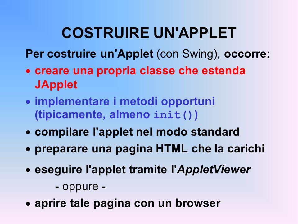 COSTRUIRE UN APPLET Per costruire un Applet (con Swing), occorre: