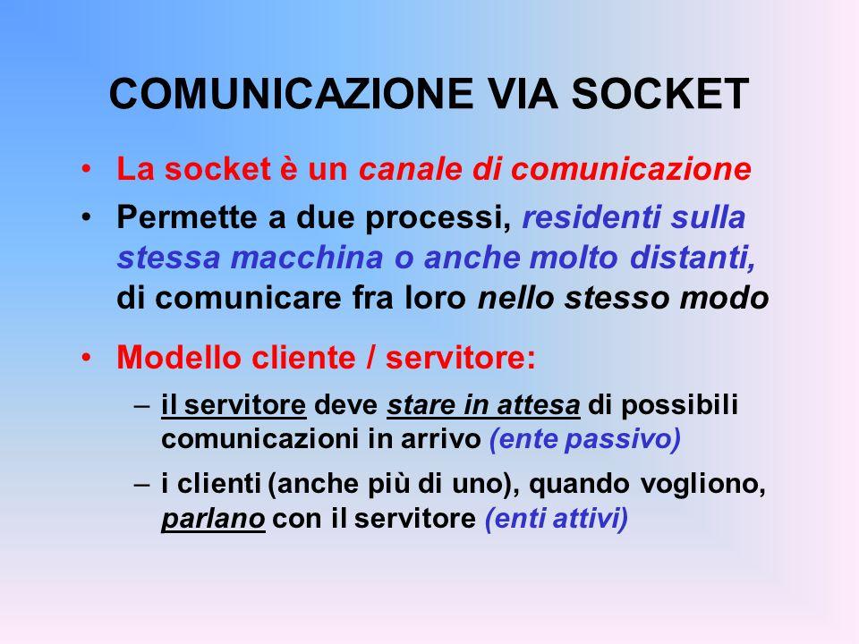 COMUNICAZIONE VIA SOCKET
