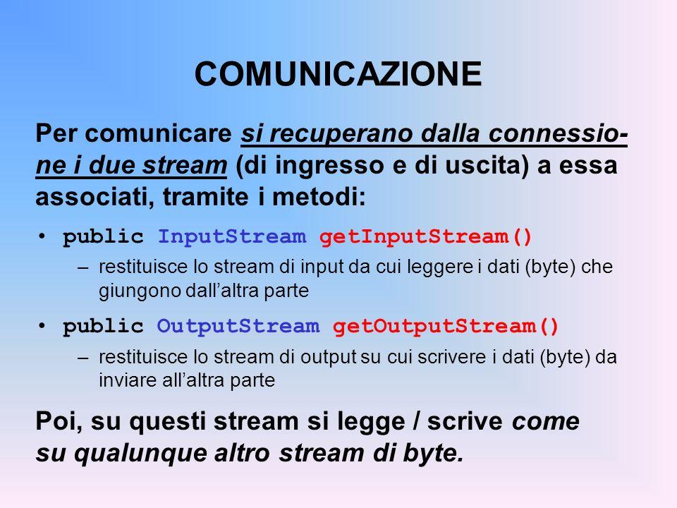COMUNICAZIONE Per comunicare si recuperano dalla connessio-