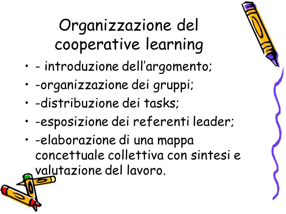 Organizzazione del cooperative learning