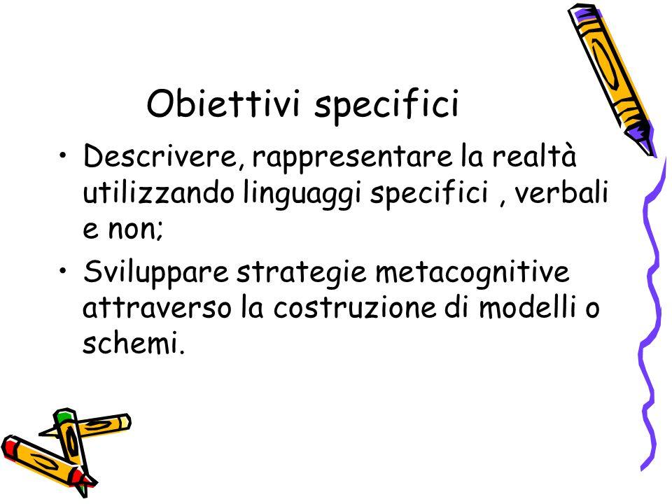 Obiettivi specifici Descrivere, rappresentare la realtà utilizzando linguaggi specifici , verbali e non;