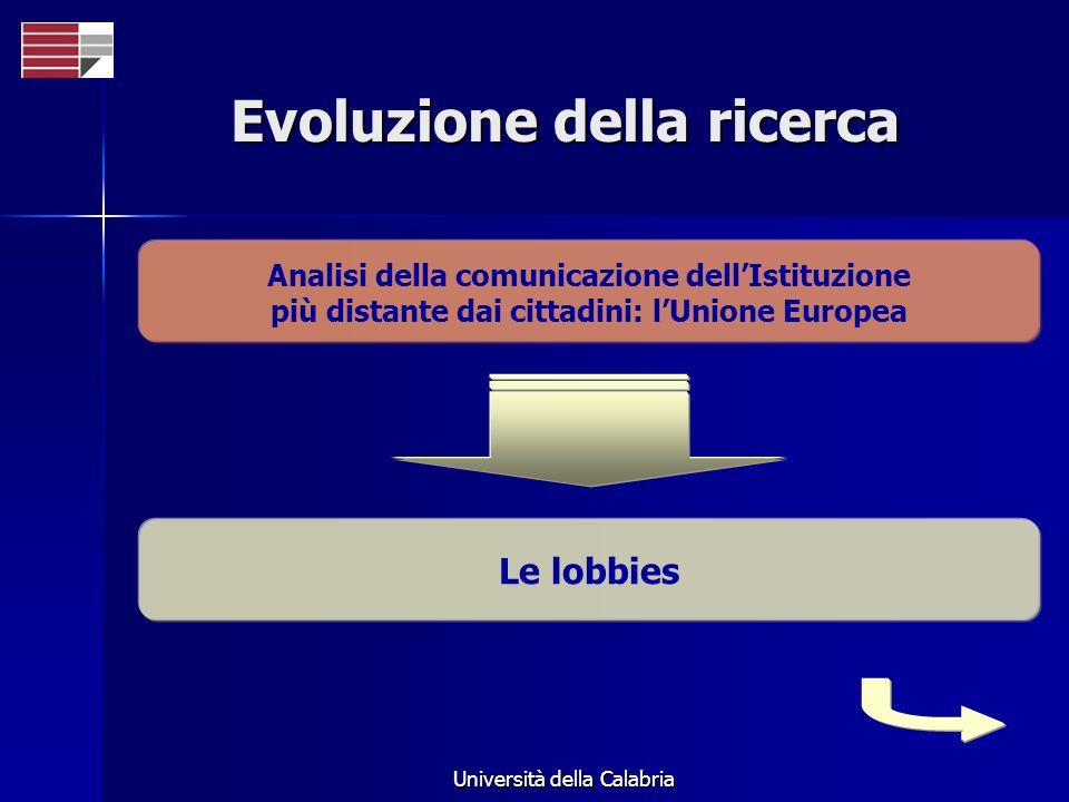 Evoluzione della ricerca