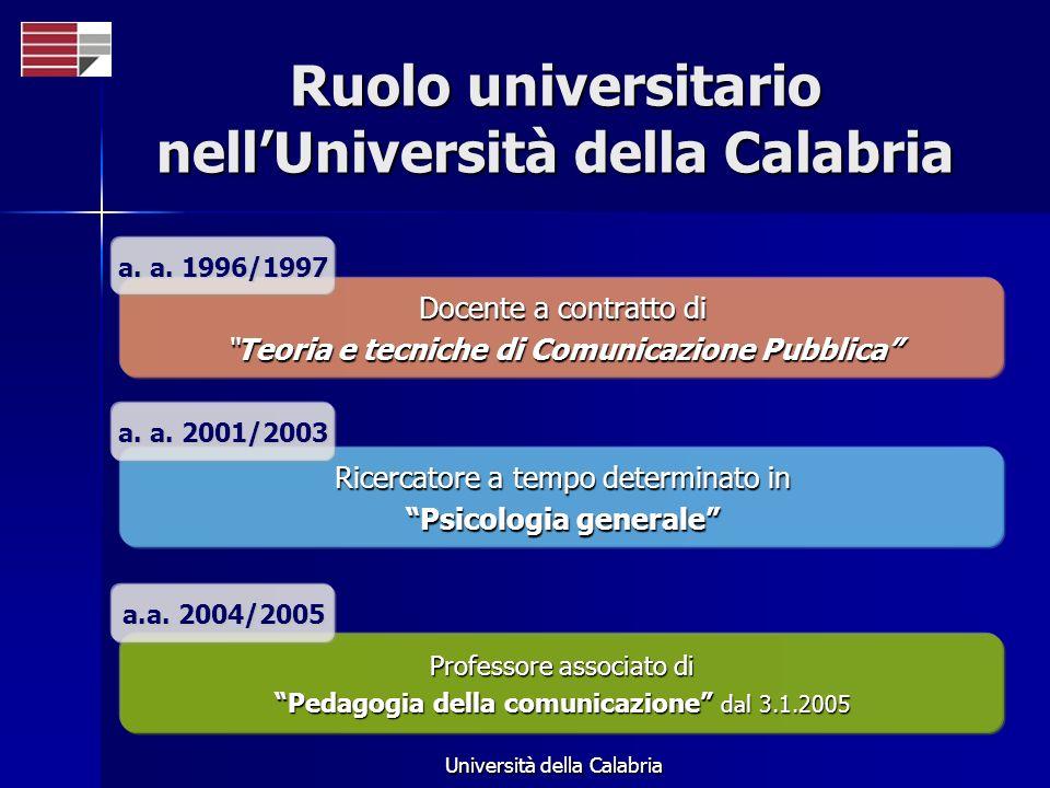 Ruolo universitario nell'Università della Calabria