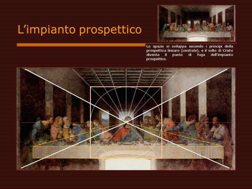 L'impianto prospettico