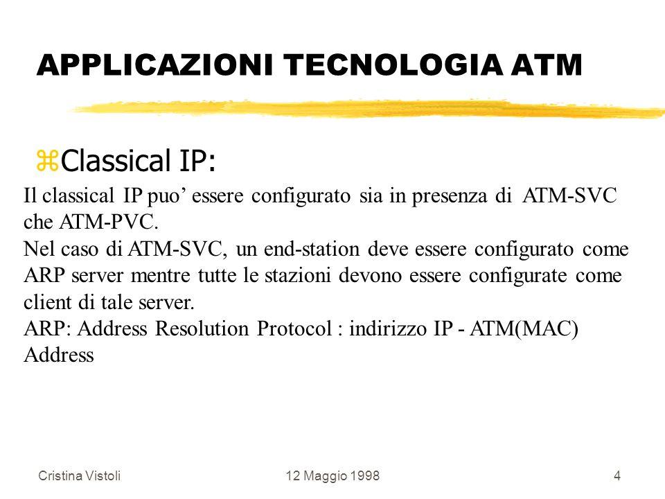 APPLICAZIONI TECNOLOGIA ATM