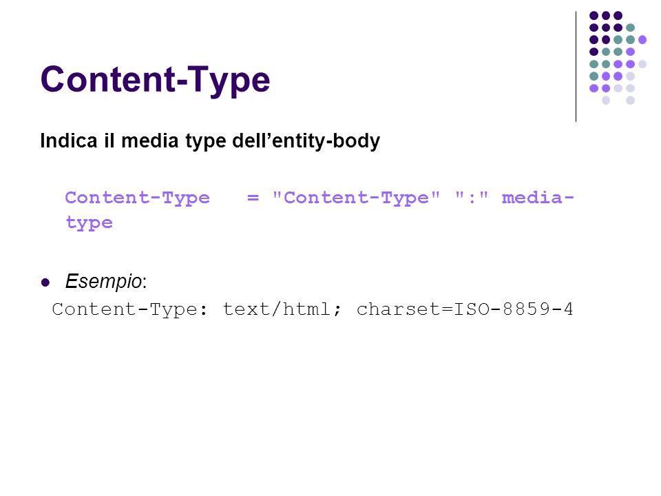 Content-Type Indica il media type dell'entity-body