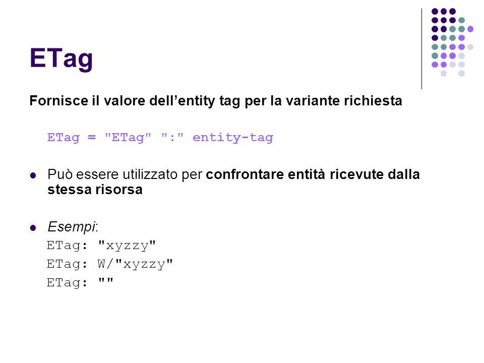 ETag Fornisce il valore dell'entity tag per la variante richiesta