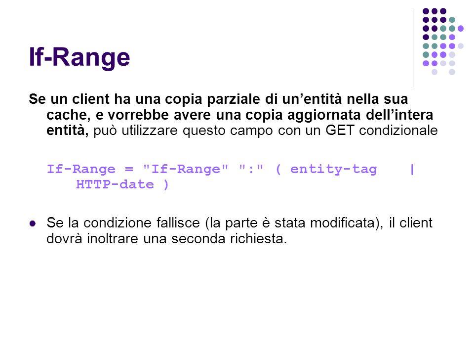 If-Range