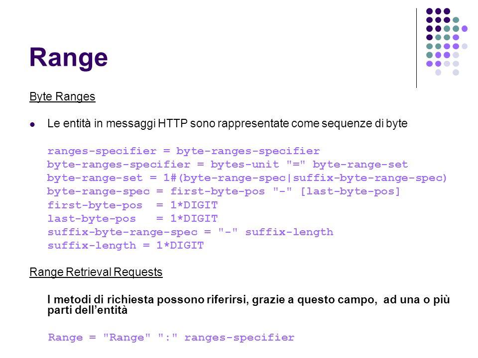 Range Byte Ranges. Le entità in messaggi HTTP sono rappresentate come sequenze di byte. ranges-specifier = byte-ranges-specifier.