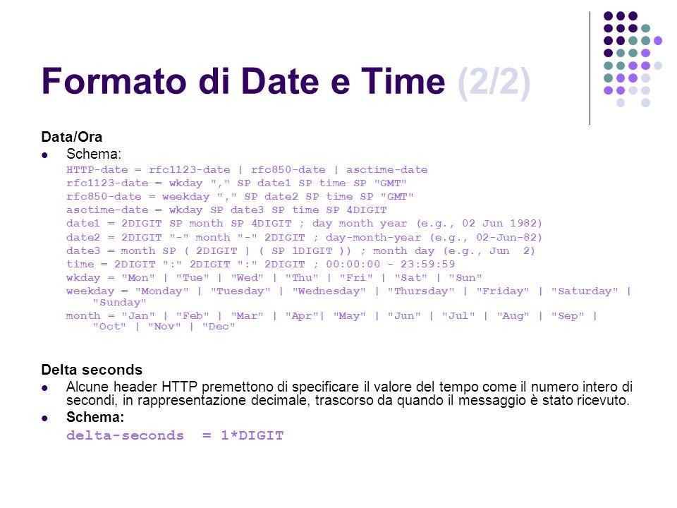 Formato di Date e Time (2/2)