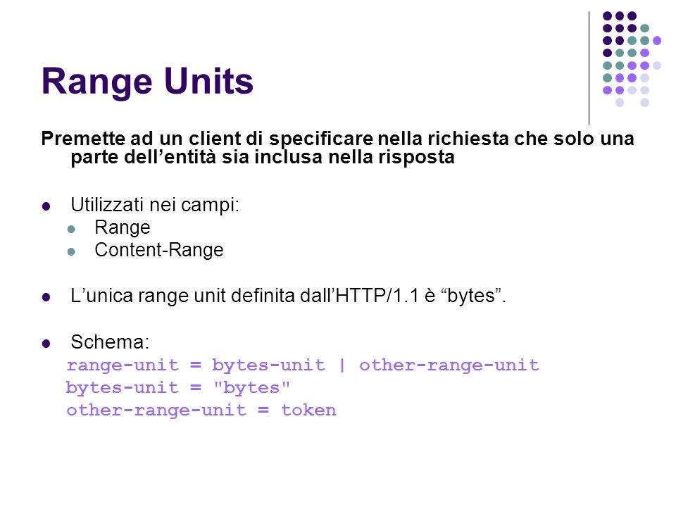 Range Units Premette ad un client di specificare nella richiesta che solo una parte dell'entità sia inclusa nella risposta.