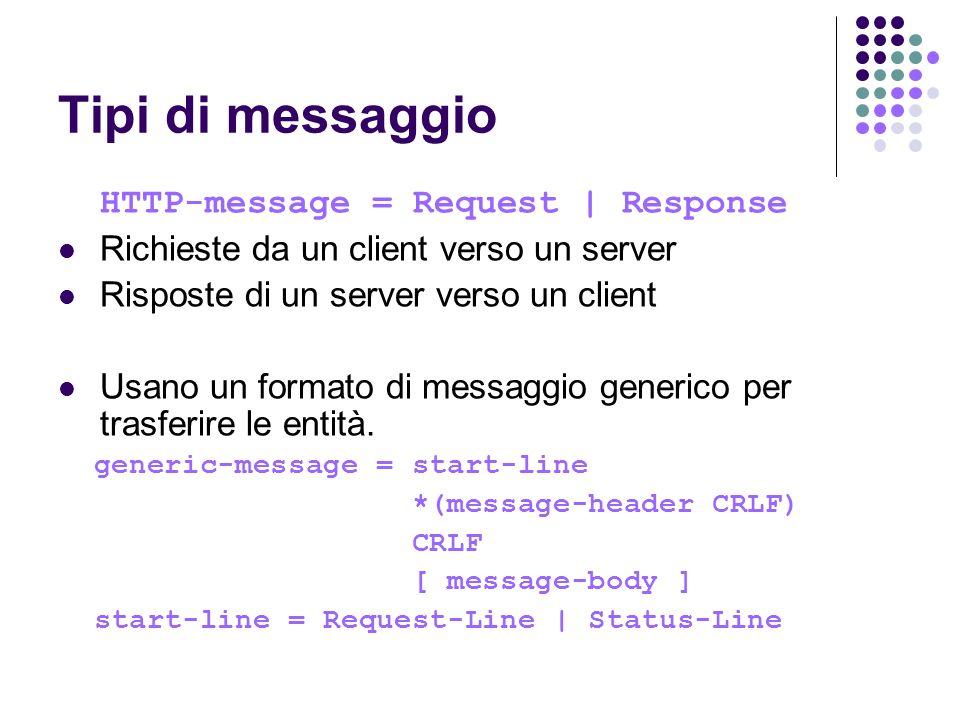 Tipi di messaggio HTTP-message = Request | Response