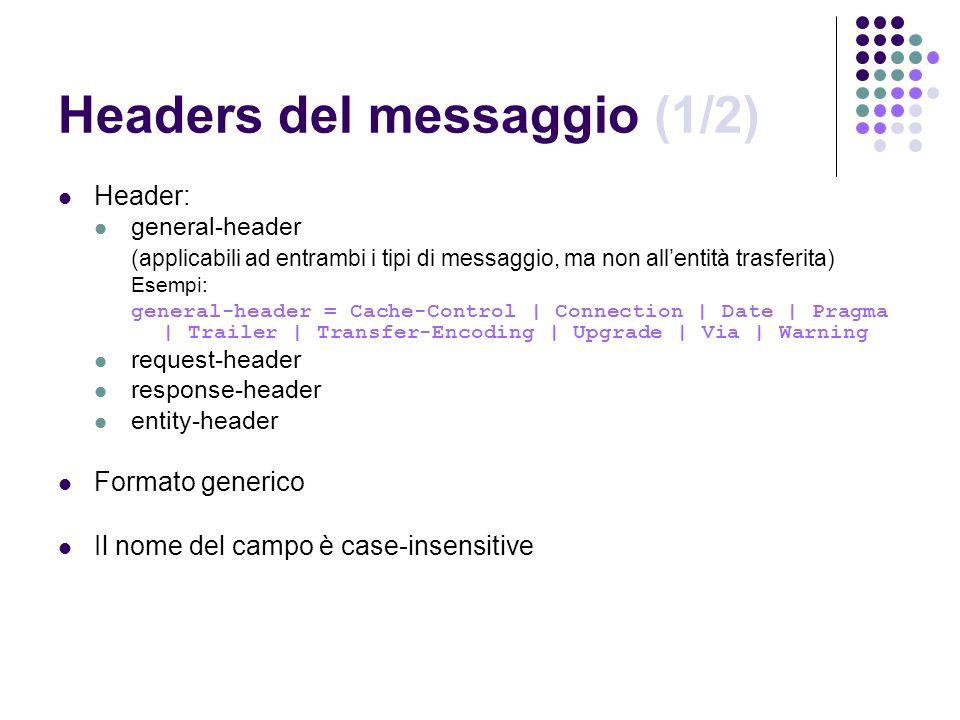 Headers del messaggio (1/2)