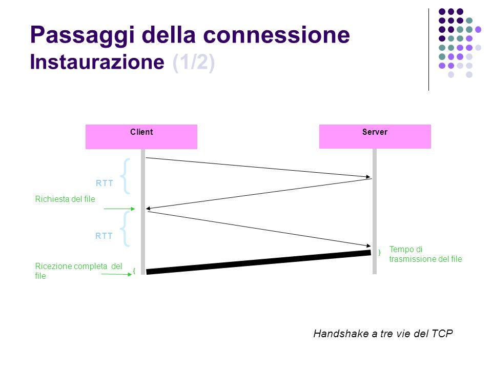 Passaggi della connessione Instaurazione (1/2)
