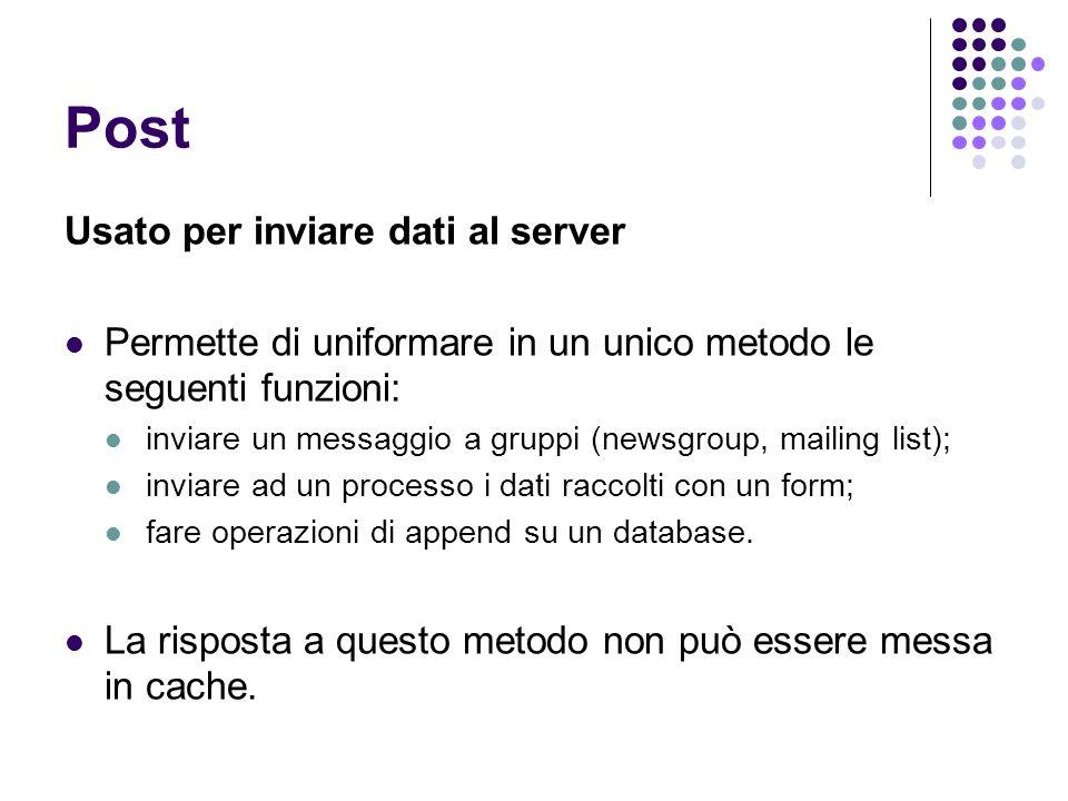 Post Usato per inviare dati al server