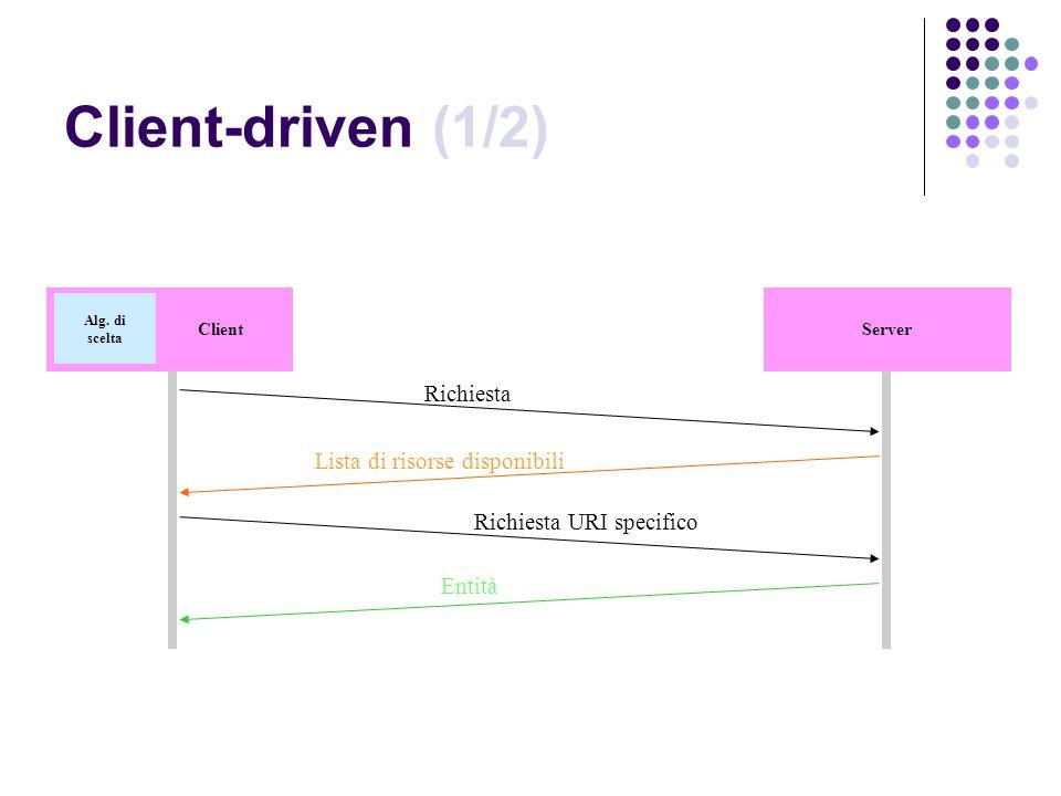 Client-driven (1/2) Richiesta Lista di risorse disponibili