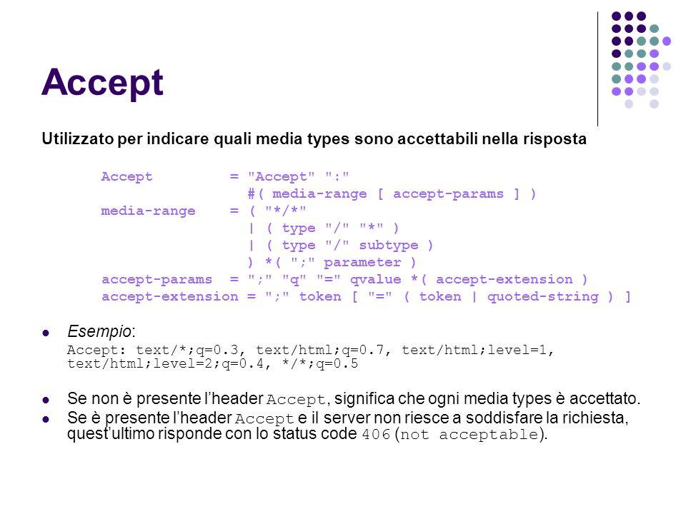 Accept Utilizzato per indicare quali media types sono accettabili nella risposta. Accept = Accept :