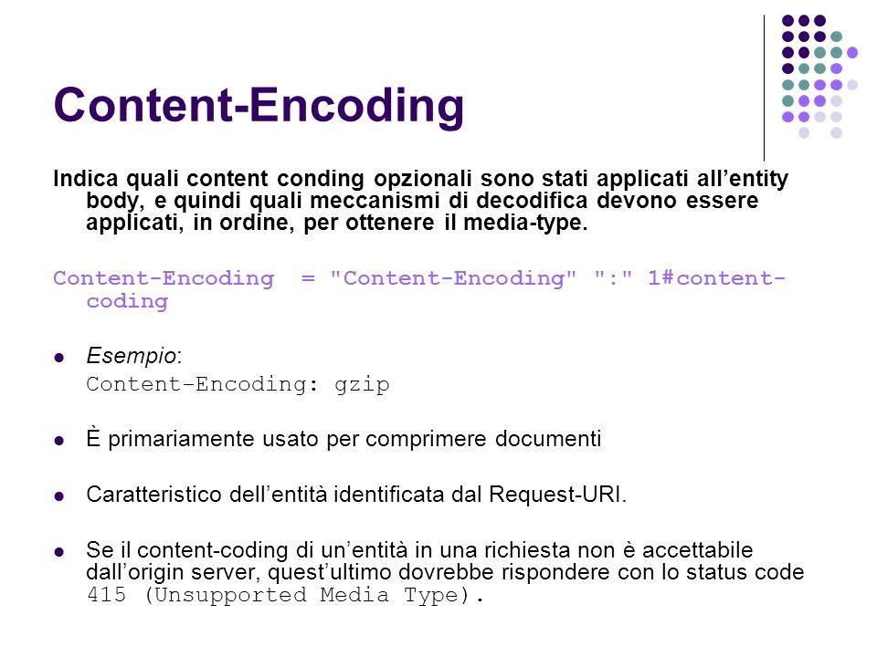Content-Encoding