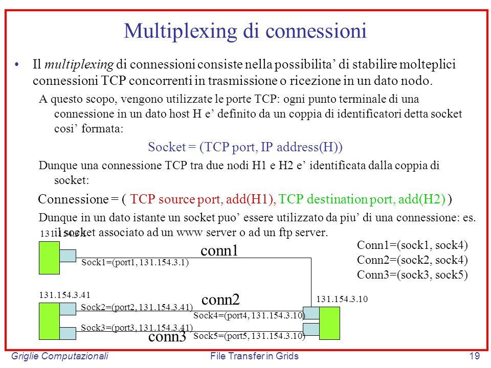 Multiplexing di connessioni