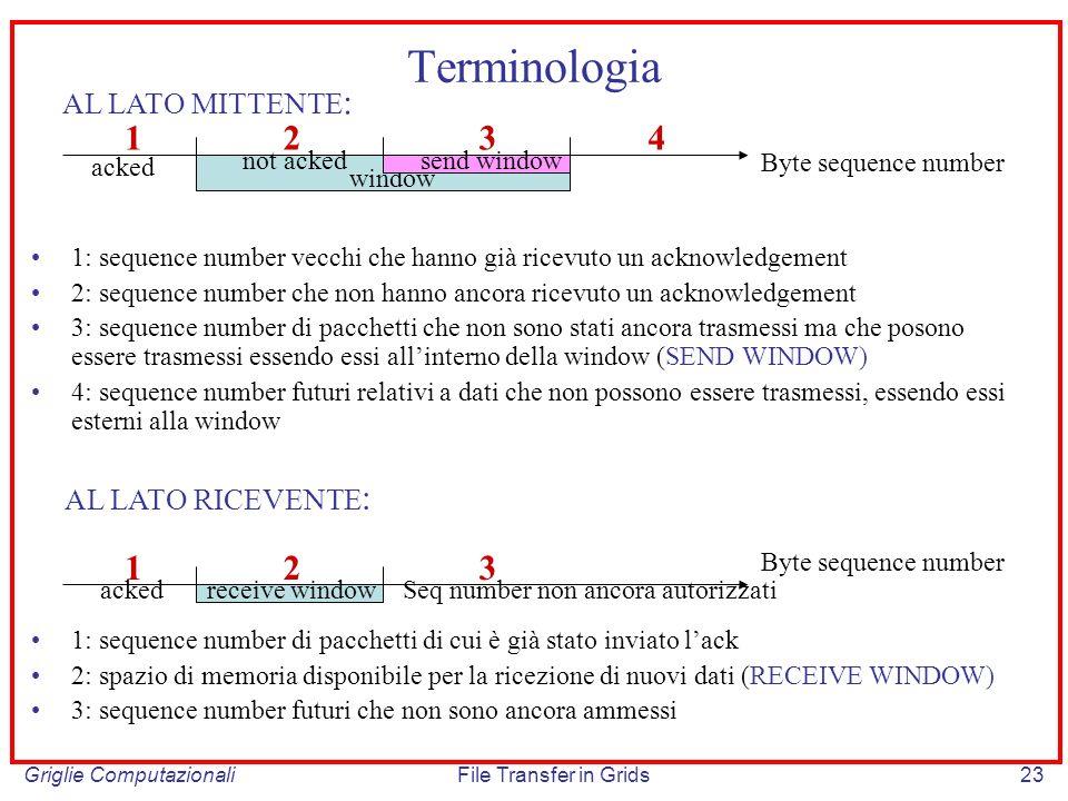 Terminologia 1 2 3 4 1 2 3 AL LATO MITTENTE: AL LATO RICEVENTE:
