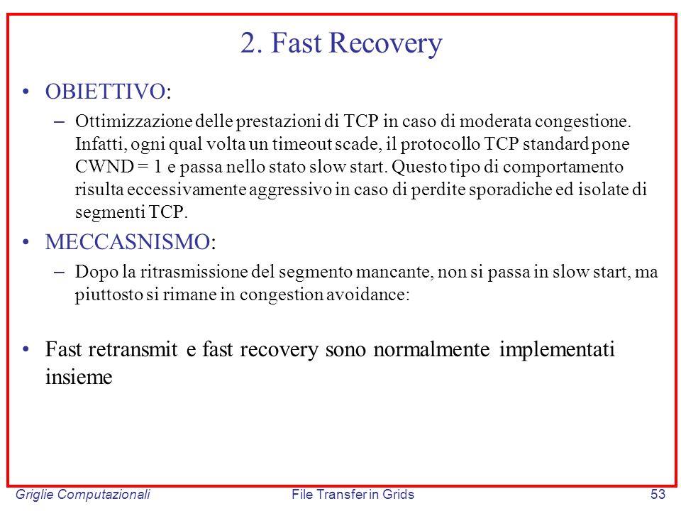 2. Fast Recovery OBIETTIVO: MECCASNISMO: