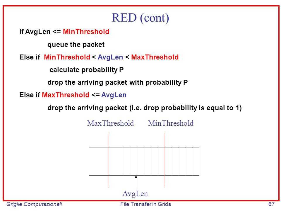RED (cont) MaxThreshold MinThreshold AvgLen