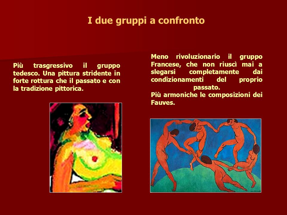 I due gruppi a confronto