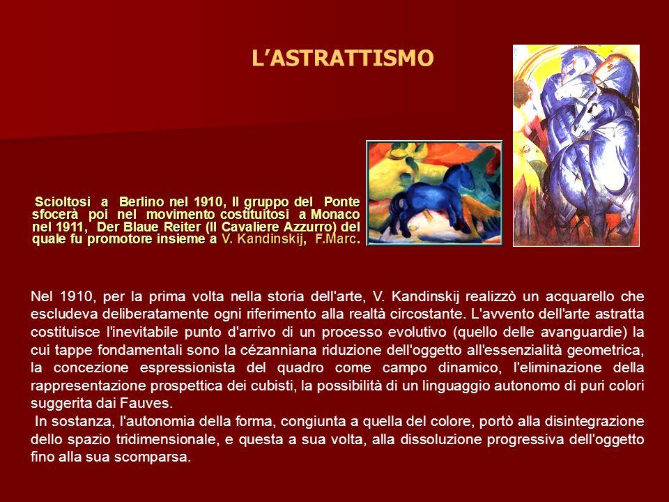 L'ASTRATTISMO