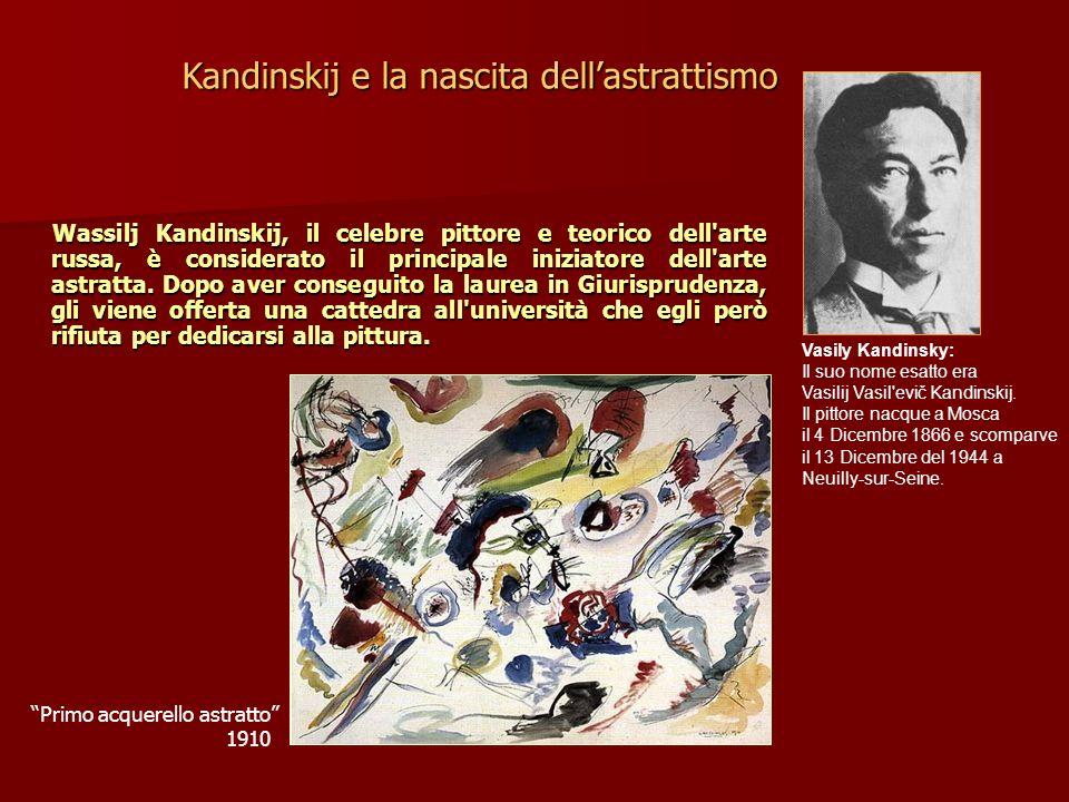 Kandinskij e la nascita dell'astrattismo