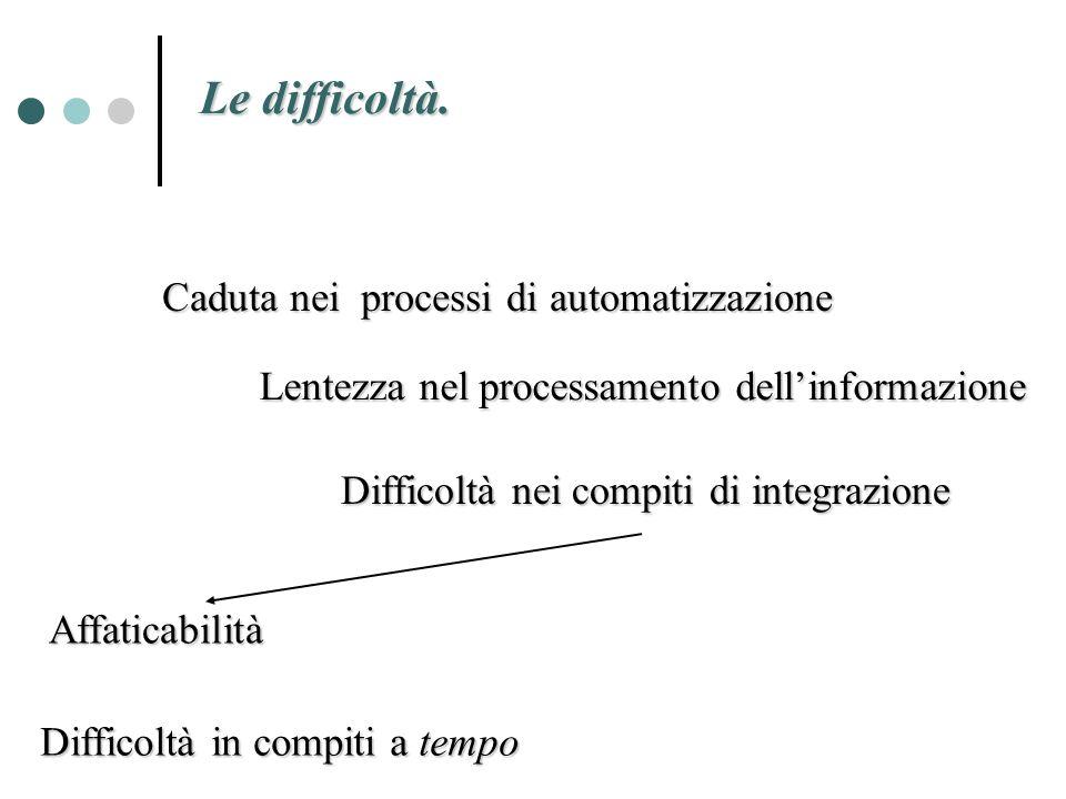 Le difficoltà. Lentezza nel processamento dell'informazione