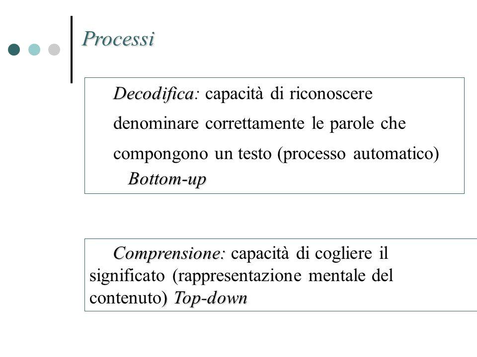 Processi Decodifica: capacità di riconoscere