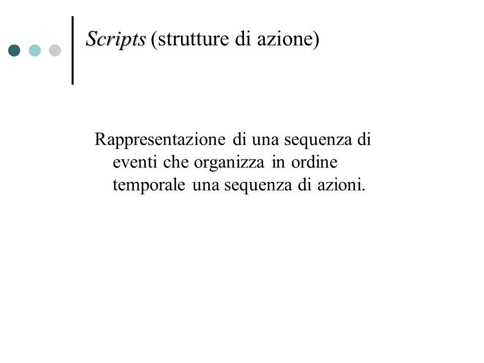 Scripts (strutture di azione)