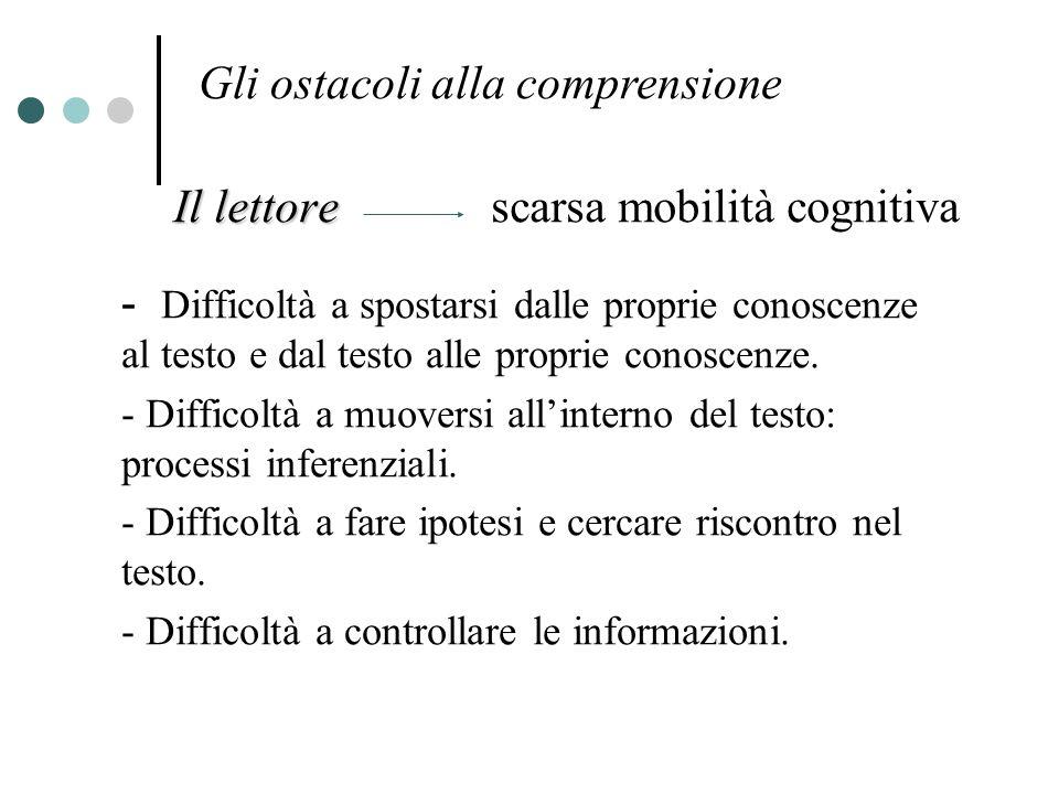 Il lettore scarsa mobilità cognitiva