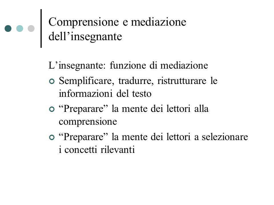 Comprensione e mediazione dell'insegnante