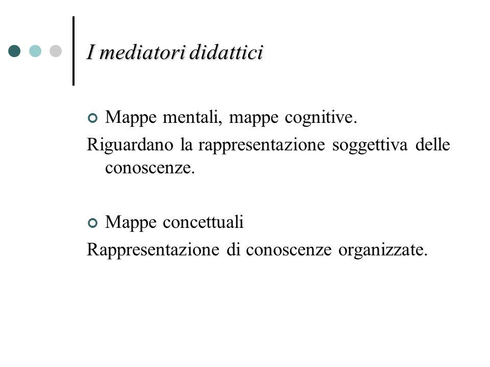 I mediatori didattici Mappe mentali, mappe cognitive.
