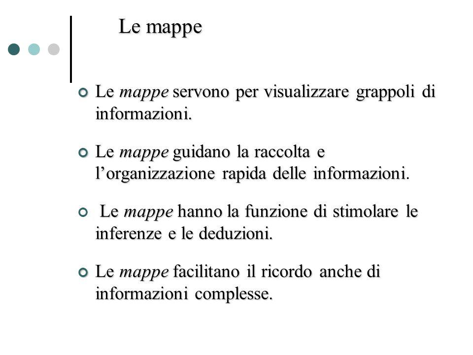 Le mappe Le mappe servono per visualizzare grappoli di informazioni.