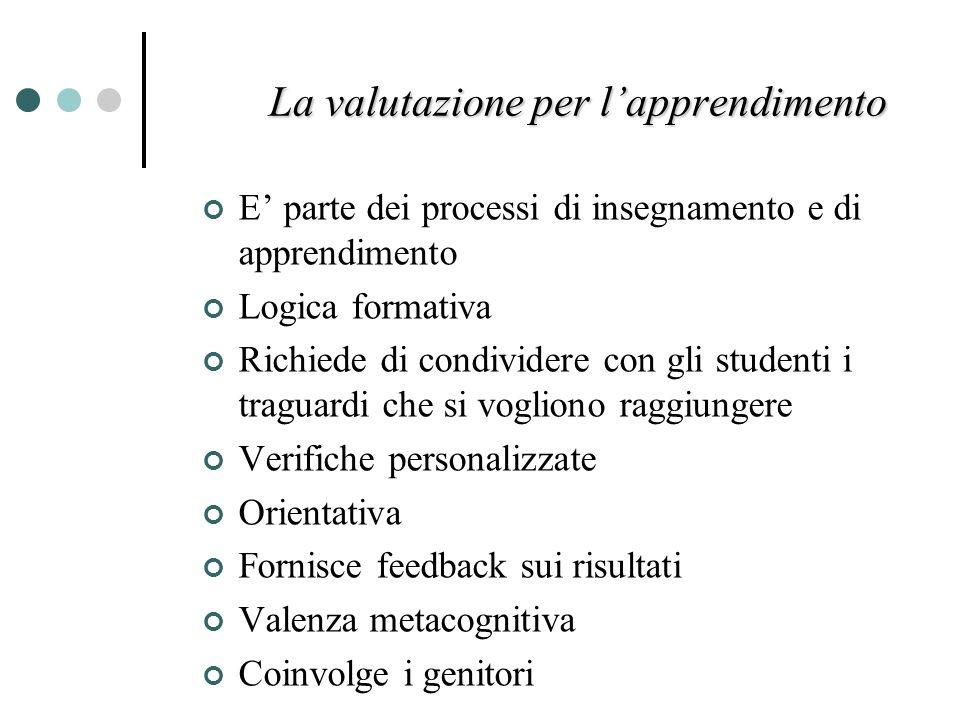 La valutazione per l'apprendimento