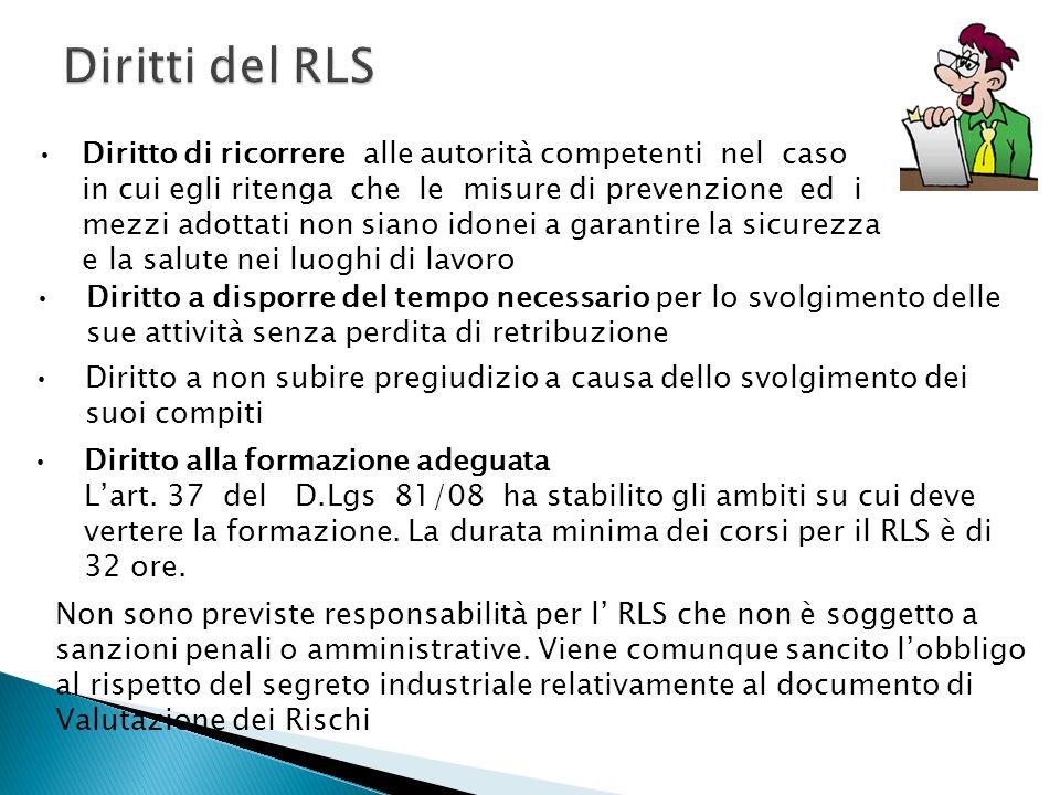 Diritti del RLS Diritto di ricorrere alle autorità competenti nel caso