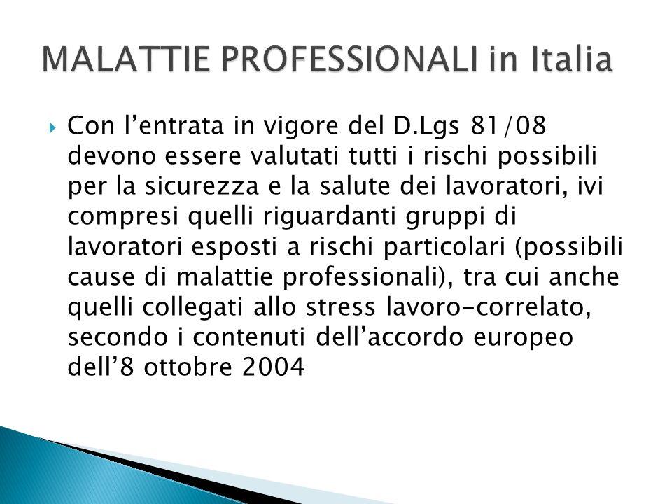 MALATTIE PROFESSIONALI in Italia