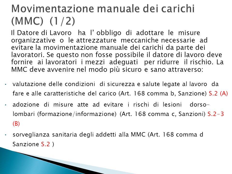 Movimentazione manuale dei carichi (MMC) (1/2)