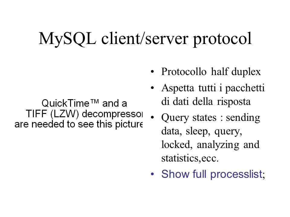 MySQL client/server protocol