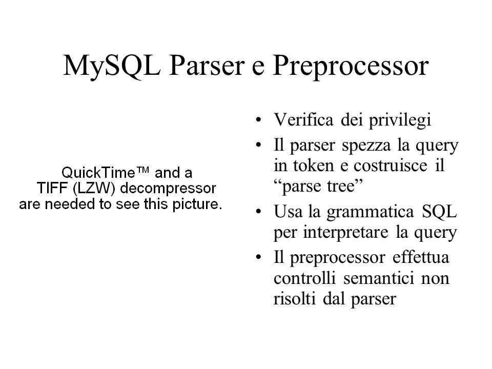 MySQL Parser e Preprocessor
