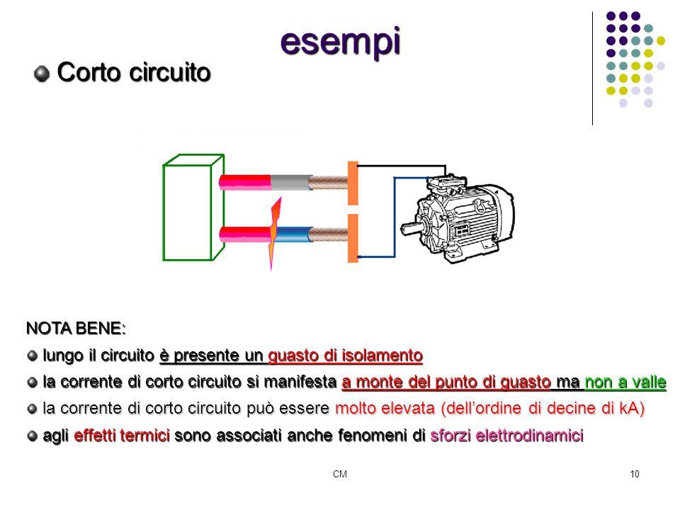 esempi Corto circuito NOTA BENE: