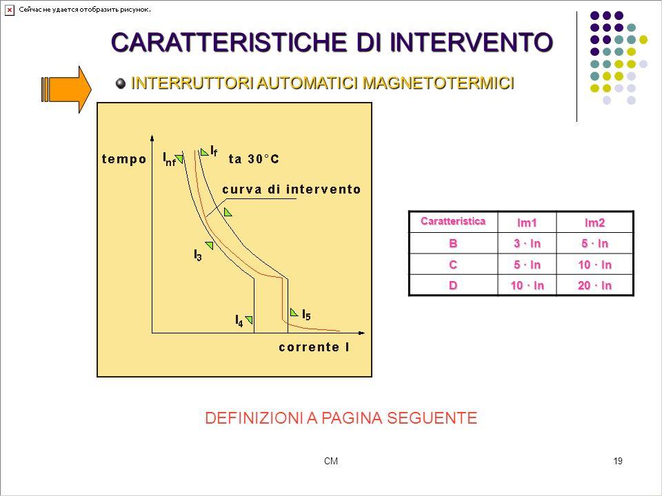 CARATTERISTICHE DI INTERVENTO