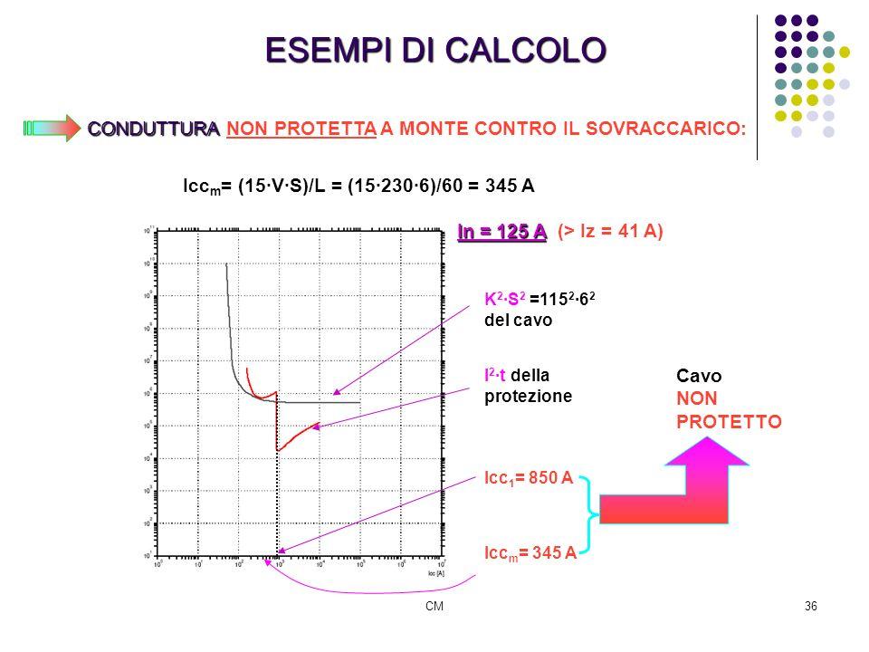 ESEMPI DI CALCOLO CONDUTTURA NON PROTETTA A MONTE CONTRO IL SOVRACCARICO: Iccm= (15∙V∙S)/L = (15∙230∙6)/60 = 345 A.