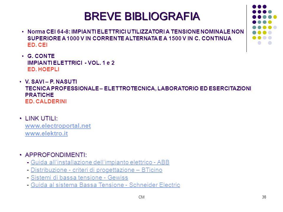 BREVE BIBLIOGRAFIA LINK UTILI: www.electroportal.net www.elektro.it